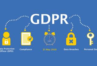 What is GDPR and how does it affect you