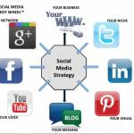 Social Media Strategic Plan