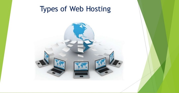 Types of web hosting and its features