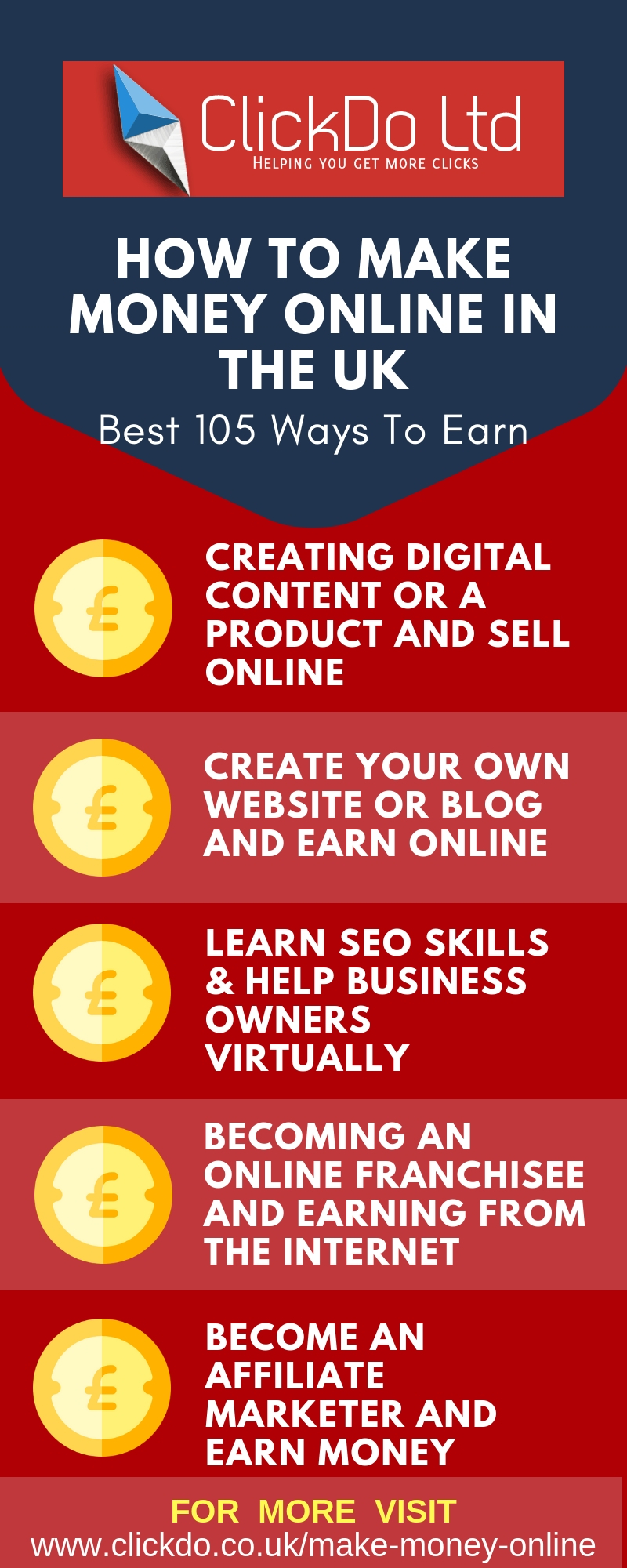 How to make money online in UK