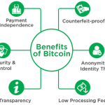 benefits of bitcoins