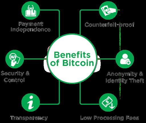 benefits of bitcoins