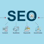 SEO Services help to ensure the best way of marketing & impact on increasing online selling