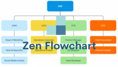 Zen Flowchart is the best