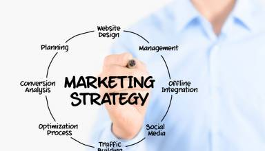 Boost The Marketing Strategy