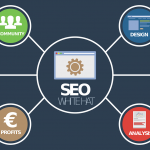 Benefits of Why Choose SEO Services for your Business