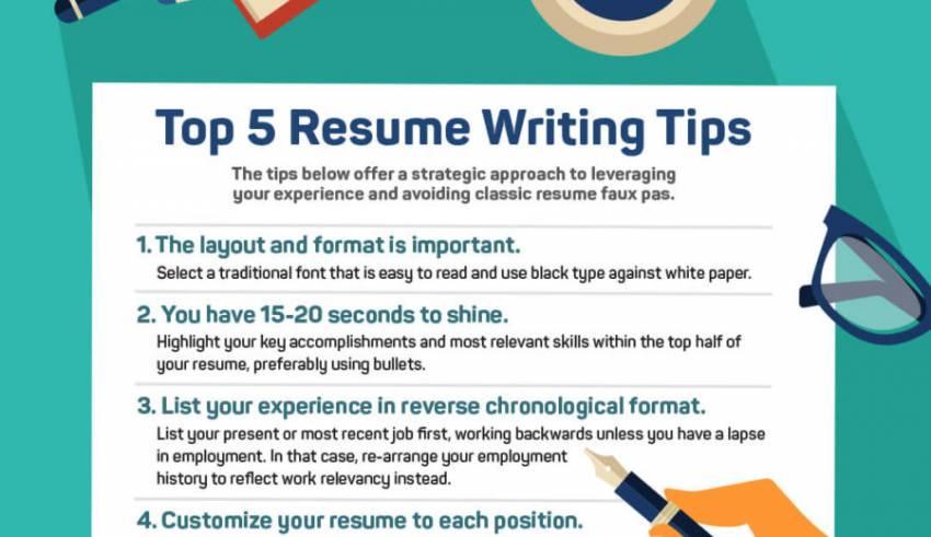 successful Resume