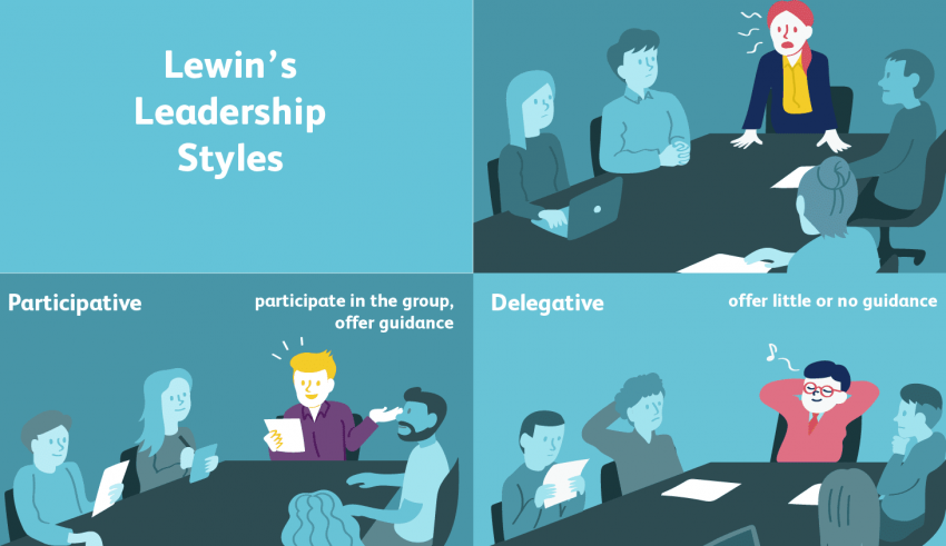 Why Every Leadership Style is Unique