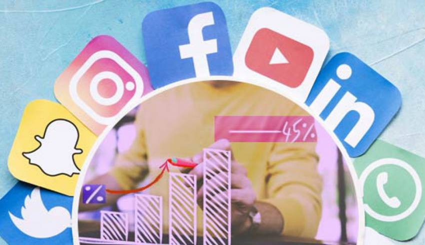 What is the Impact of Social Media Marketing On Your Business?