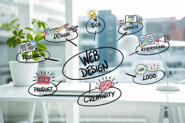 Why Should Small Businesses Include Web Design as Part of Their Digital Marketing Strategy?