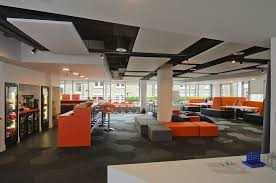 Workspace Characteristics