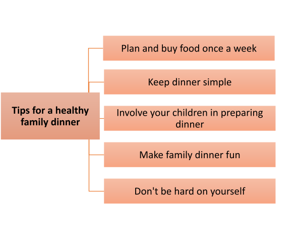 tips for healthy dinner with family