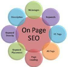 ON page SEO work