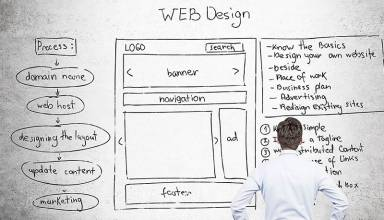 Strategies to Plan And Structure A Successful Website Design