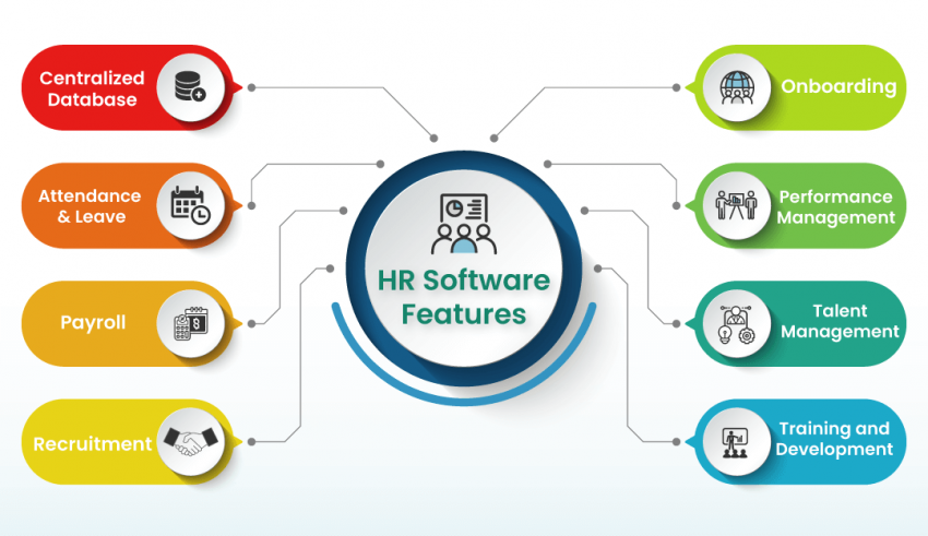 Transform your HR Operations with a Globally Compatible Payroll Software