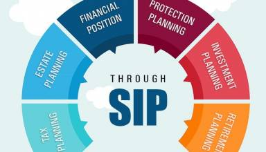 What are the Top Benefits of Investing in SIP?