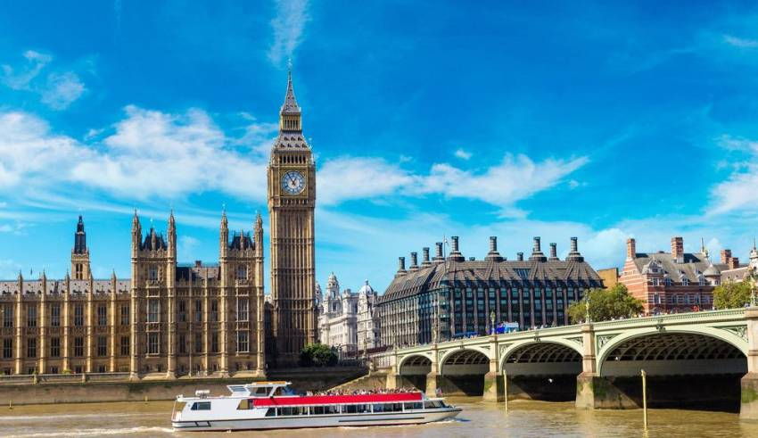What are the best things to do when in London